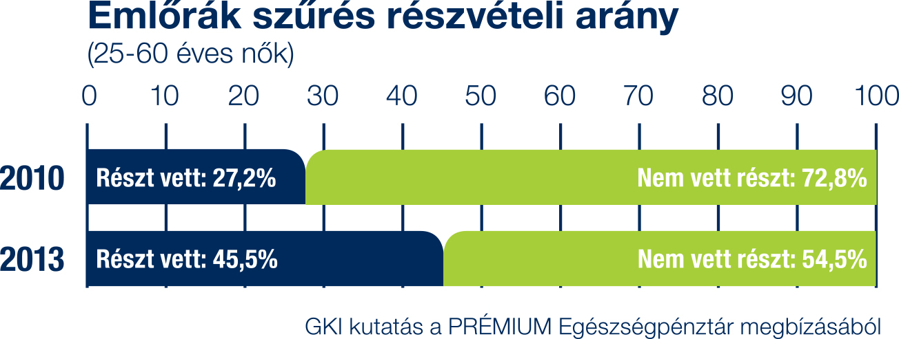 diagram_mellrak_3
